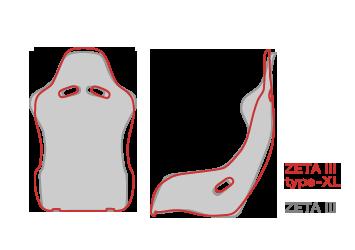 Bride ZETA III XL Dimensions